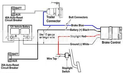 EA_7742] Controllers And Wiring See The Following Trailer Brake ControllerOidei Adit Itive Kapemie Aesth Jidig Isra Mohammedshrine Librar Wiring 101