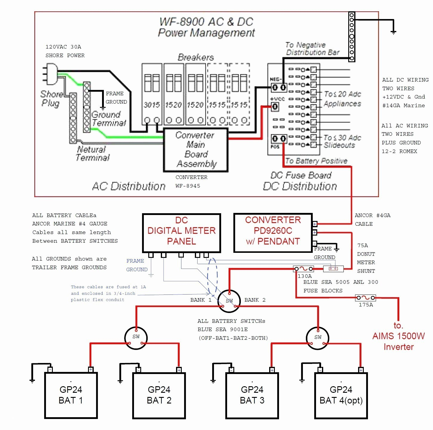 2018 Heartland Rv Wiring Diagram from static-assets.imageservice.cloud
