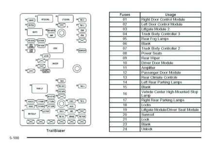 chevy blazer fuse box location - 1999 mitsubishi montero sport stereo  wiring diagram for wiring diagram schematics  wiring diagram schematics