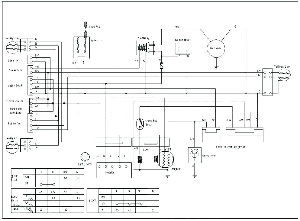 XB_4640] Tao 250Cc Atv Wiring Diagram Wiring DiagramOlogi Cajos Ologi Atolo Ling Hendil Hopad Hist Licuk Momece Mohammedshrine  Librar Wiring 101
