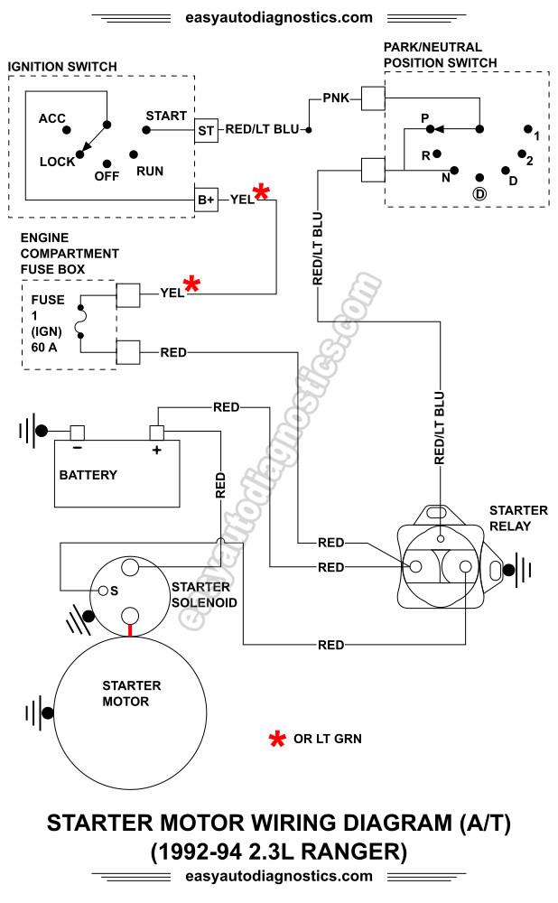 9r Ranger Engine Wiring Diagram Fuse Diagram For 1995 Sl500 Bathroom Vents Yenpancane Jeanjaures37 Fr
