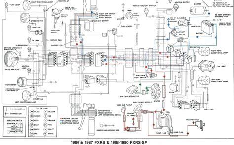 1973 mg mgb wiring diagram schematic cg 3398  87 fxr wiring diagram  cg 3398  87 fxr wiring diagram