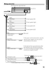 [SCHEMATICS_4LK]  NO_1448] Kenwood Kdc 148 Kdc148 Harness Wire Wiring Harness Copper Ebay | Kenwood Model Kdc X598 Wiring Diagram |  | Bletu Ndine Remca Trofu Funi Sarc Exxlu Umng Mohammedshrine Librar Wiring  101