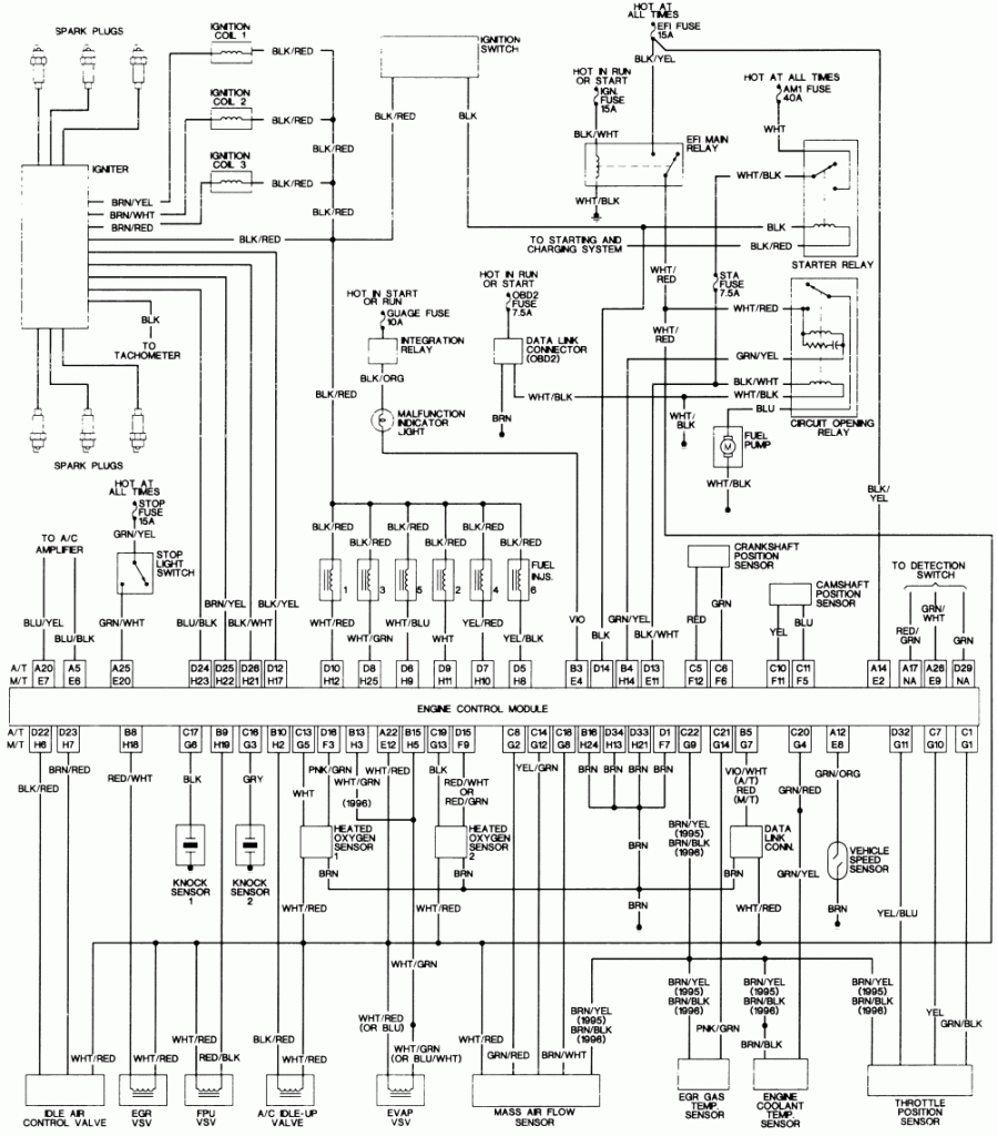 1996 Camry A C Pressor Wiring Diagram -Wiring Diagram On Straight Through  Ether Pin Out | Begeboy Wiring Diagram SourceBegeboy Wiring Diagram Source