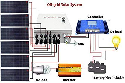 Simple Off Grid Solar System Wiring Diagram from static-assets.imageservice.cloud