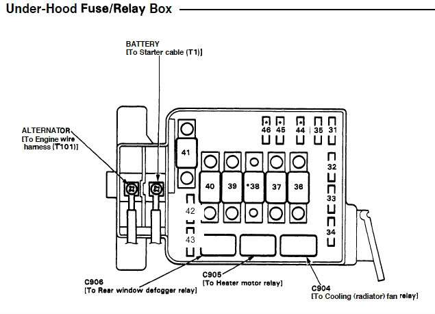 92 Integra Injector Fuse Box Location - Carrier Thermostat Wiring Diagram  2wire - basic-wiring.losdol2.jeanjaures37.frWiring Diagram Resource