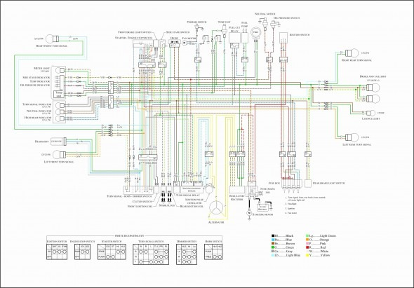 WX_7921] Bad Boy 48V Wiring Diagram Download DiagramPapxe Xero Mohammedshrine Librar Wiring 101