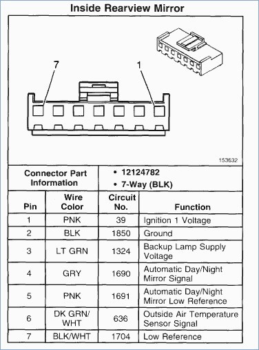 99 Suburban Radio Wiring Diagram - 1994 Buick Regal Wiring Diagram - fisher- wire.yenpancane.jeanjaures37.fr | 99 Silverado Radio Wiring Diagrams |  | Wiring Diagram Resource