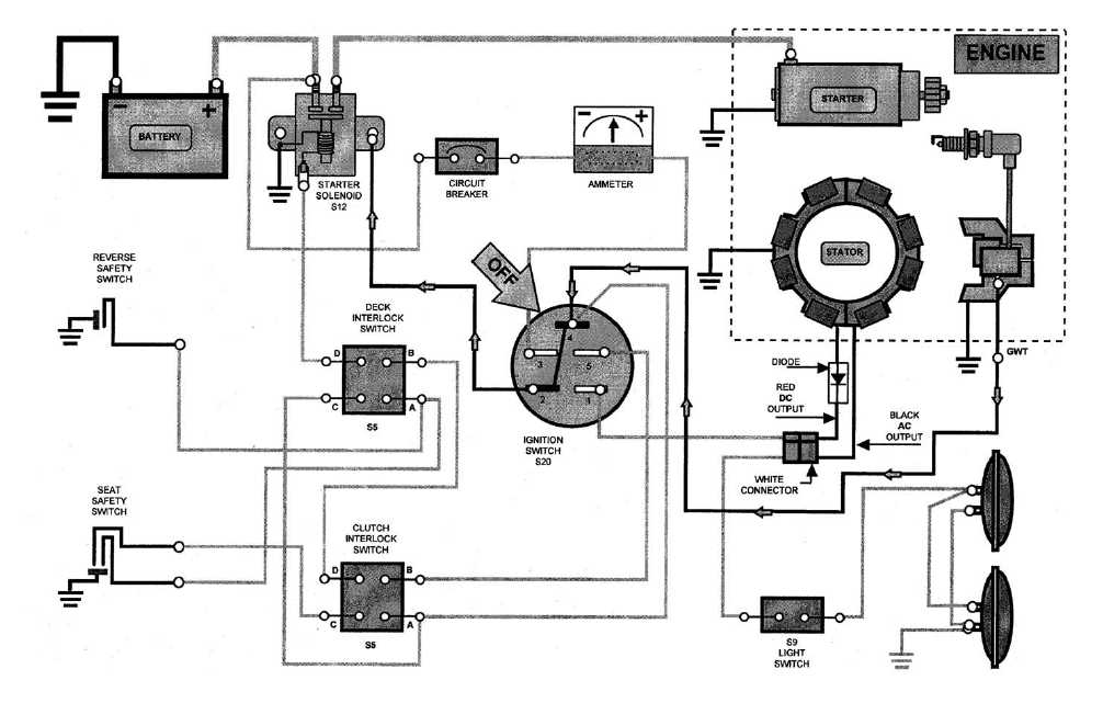 Kohler Ignition Switch Wiring Diagram from static-assets.imageservice.cloud