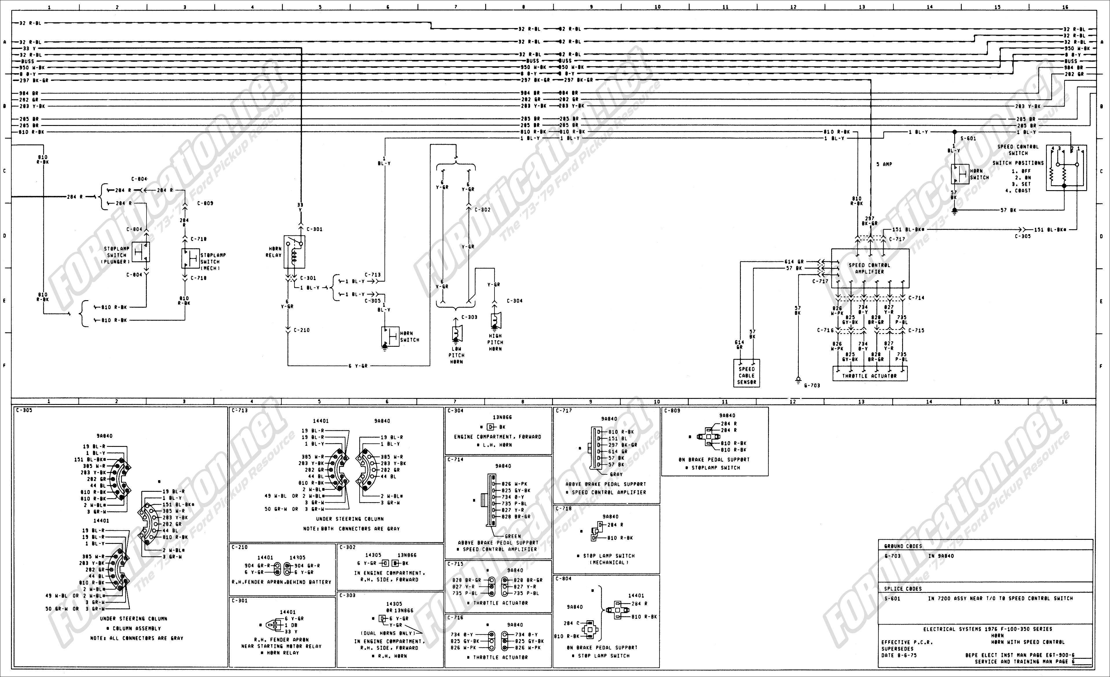 [FPER_4992]  GH_1833] 77 Ford F 150 Ignition Wiring Diagram   77 Ford F 150 Ignition Wiring      Pead Inkl Over Gritea Nizat Lline Rele Mohammedshrine Librar Wiring 101