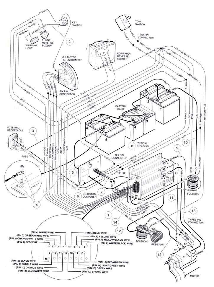 WY_9240] 48V Ez Go Wiring Wiring Diagram | Gem Car Wire Diagram 48v |  | Www Mohammedshrine Librar Wiring 101