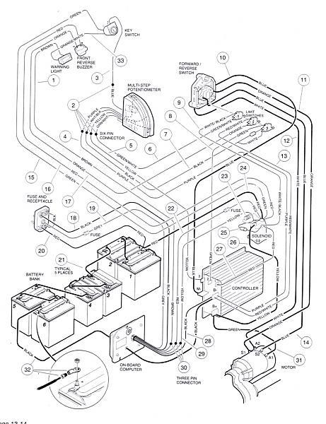 FL_3930] Club Car Wiring Diagram 48V Schematic Wiring | Gem Car Wire Diagram 48v |  | Brece Cosm Sapebe Mohammedshrine Librar Wiring 101