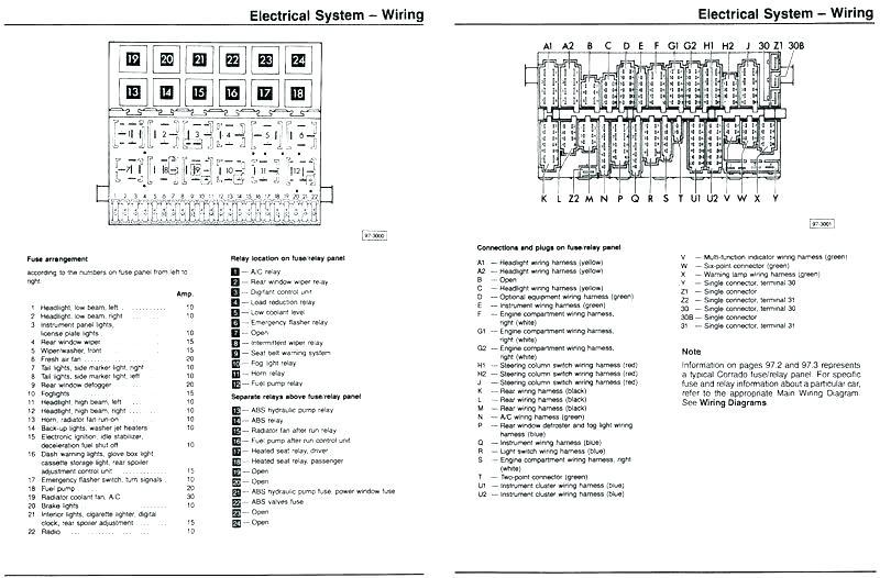 1986 Vw Golf Fuse Box Diagram - Wiring Diagram Text wall-post -  wall-post.albergoristorantecanzo.it | Vw Golf Mk3 Fuse Box Diagram |  | wall-post.albergoristorantecanzo.it