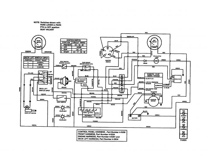 kubota tractor safety switch wiring diagram g5200 kubota wiring diagram wiring diagram data  g5200 kubota wiring diagram wiring