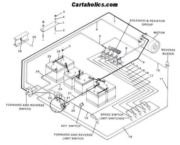 ruff n tuff golf cart wiring diagram 84 club car wiring diagram wiring diagram schematics  84 club car wiring diagram wiring