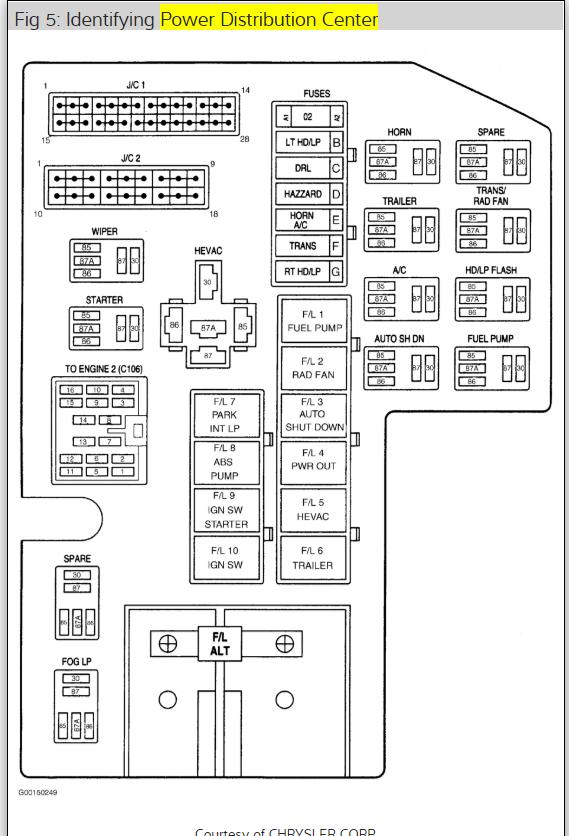 2007 dodge dakota fuse box map - wiring diagram system dome-norm-a -  dome-norm-a.ediliadesign.it  ediliadesign.it