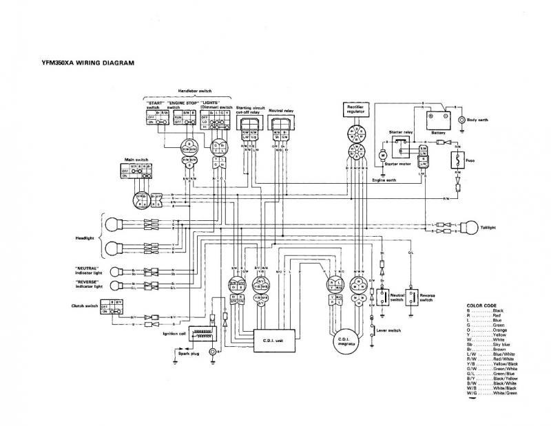 1987 Yamaha Warrior 350 Wiring Diagram - Wiring Diagram Rows employee -  employee.kosmein.it | 2003 Yamaha Warrior Wiring Diagrams |  | Kosmein
