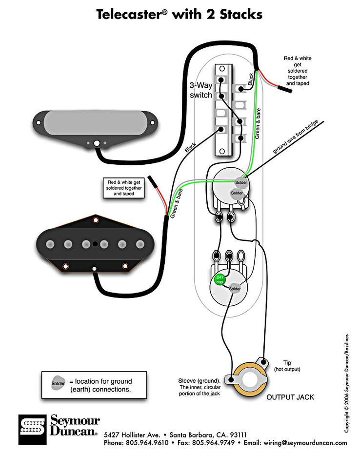 Cool Wiring Diagram For Fender Telecaster Wiring Diagram Wiring Cloud Genionhyedimohammedshrineorg