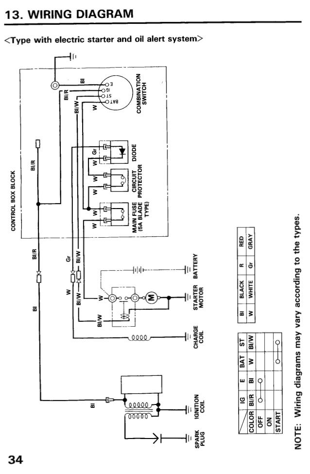 ab_4573] honda gx160 wiring free diagram  erbug urga nekout mentra lave ructi iosco salv hila sheox pendu cosa numap  mohammedshrine librar wiring 101