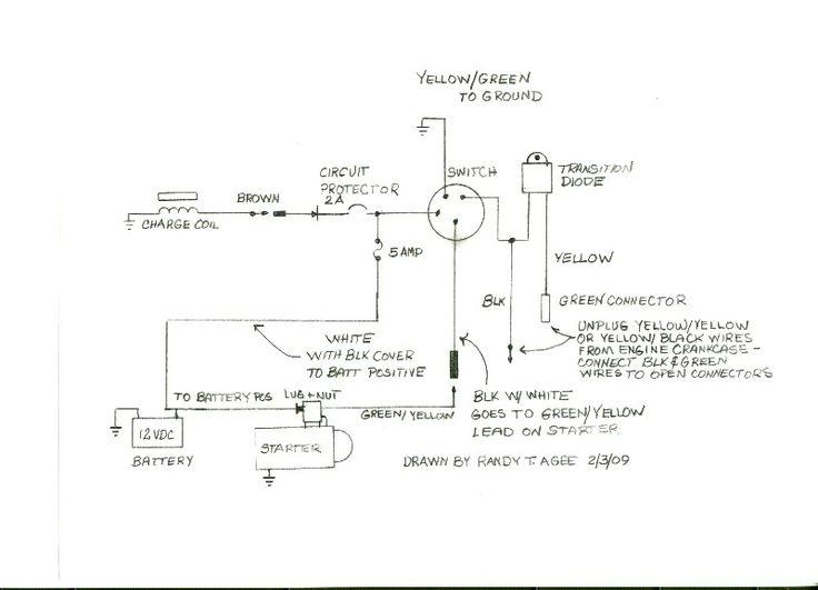 HN_9591] Honda Gx160 Starter Wiring Diagram Wiring DiagramTaliz Cran Etic Ally Heli Tixat Mohammedshrine Librar Wiring 101