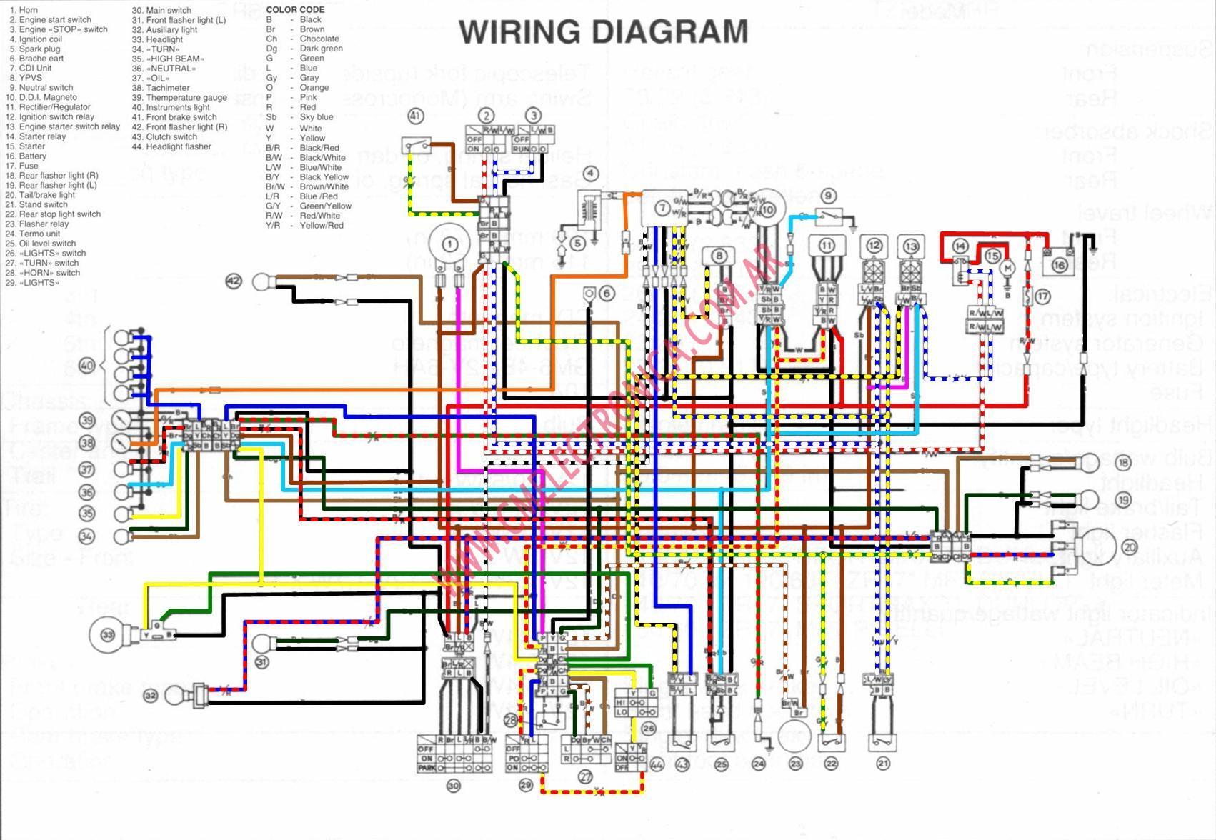 Yamaha Dt 125 X Wiring Diagram