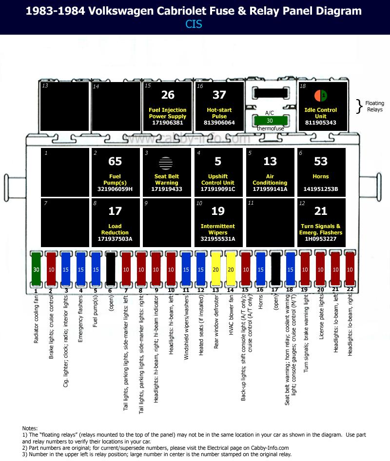 Mk3 Golf Fuse Diagram For Cj Ignition Wiring Diagram For Wiring Diagram Schematics