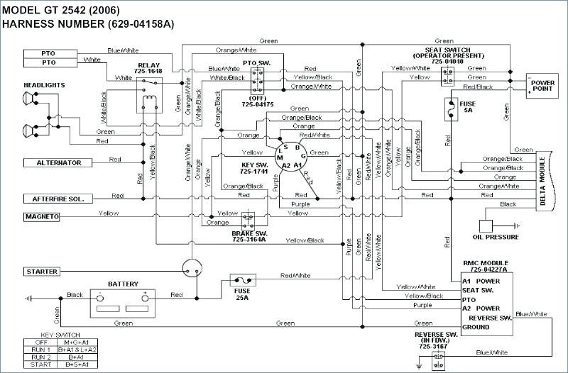 [SCHEMATICS_4ER]  MY_1639] For Cub Cadet Tank Wiring Diagrams Free Diagram | Wiring Diagram For Cub Cadet Ltx 1042 |  | Hete Lexor Kweca Sand Pap Hendil Mohammedshrine Librar Wiring 101