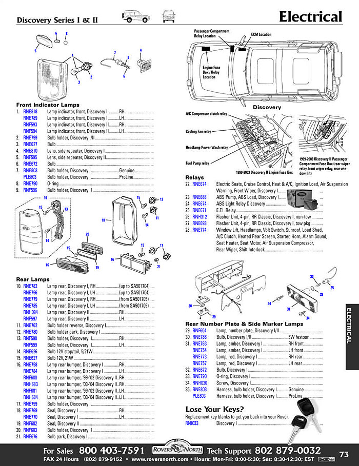 Land Rover Discovery Stereo Wiring Diagram - Wiring Diagram