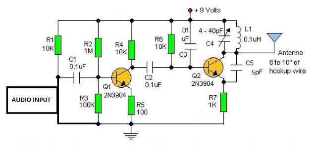 Stupendous Fm Transmitter Circuit Diagram Long Range Fm Transmitter Circuit Wiring Cloud Genionhyedimohammedshrineorg