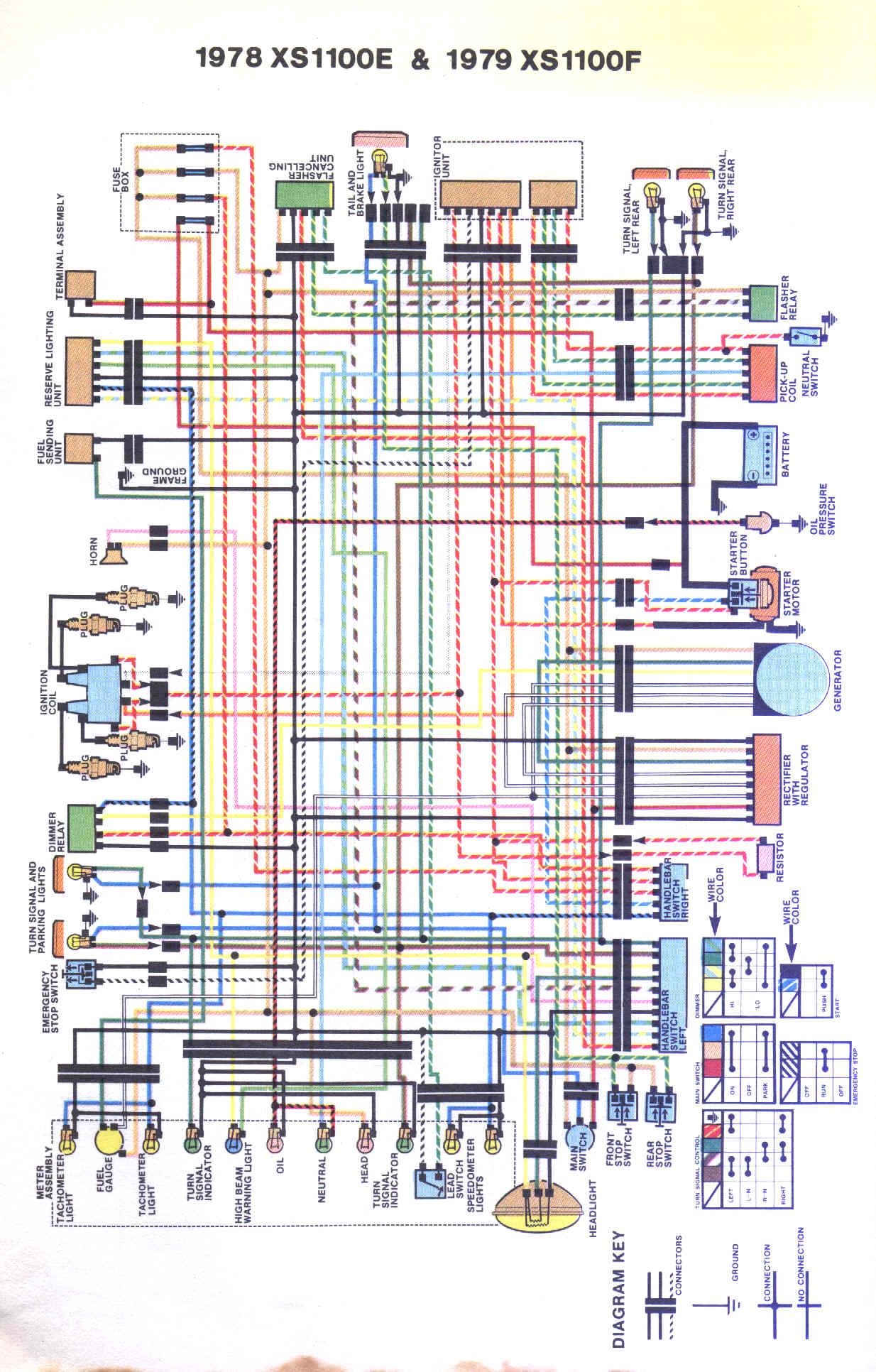 Pleasant Xs650 Chopper Wiring Diagram Moreover Electrical Wiring Diagram Wiring Cloud Xempagosophoxytasticioscodnessplanboapumohammedshrineorg