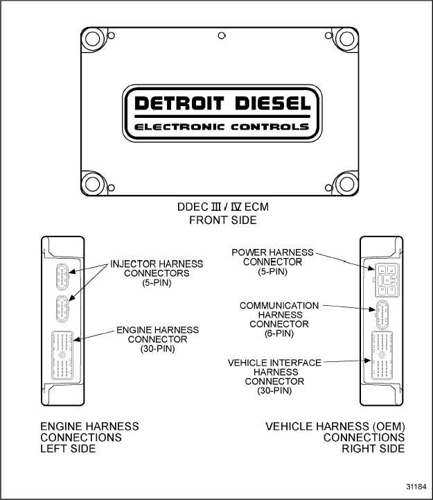 [QMVU_8575]  LH_3635] Wiring Diagram Also Detroit Series 60 Ecm Wiring Diagram On 60  Series Free Diagram | Detroit Sel Wiring Harness |  | Eumqu Embo Vish Ungo Sapebe Mohammedshrine Librar Wiring 101