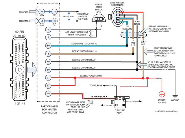 04 60 wiring diagram xs 1010  wiring diagram also detroit series 60 ecm wiring diagram  detroit series 60 ecm wiring diagram