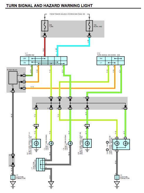 Tremendous Toyota Turn Signal Wiring Diagram Wiring Diagram Data Wiring Cloud Monangrecoveryedborg