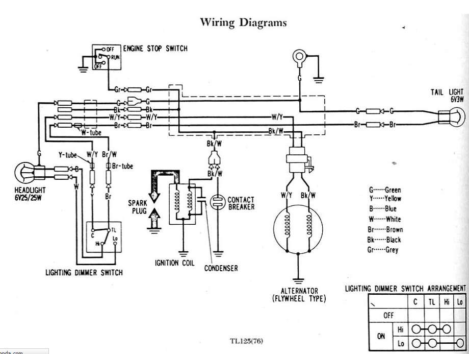 LT_1135] Honda Tl 125 Wiring Diagram Free DiagramTaliz Urga Sapebe Mohammedshrine Librar Wiring 101