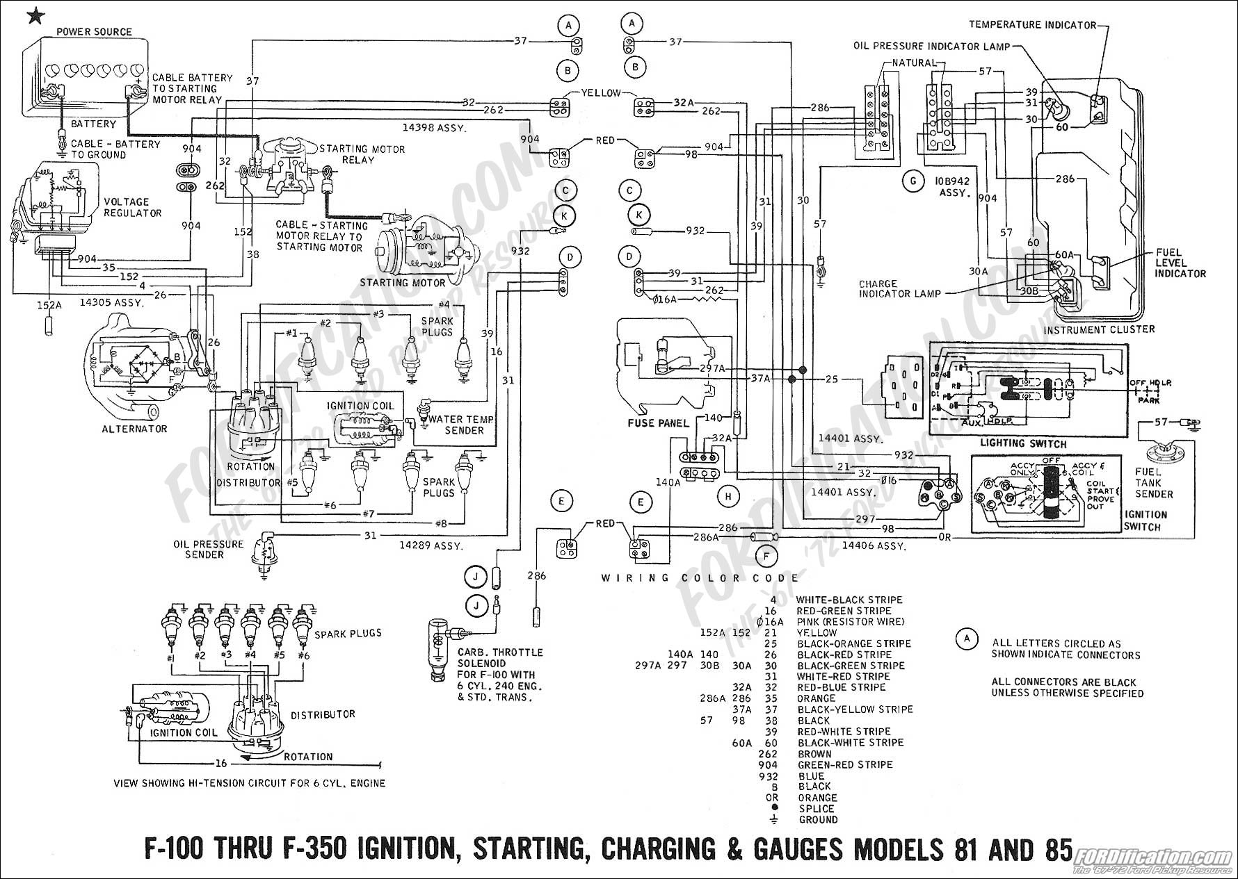 Classic Car Wiring Diagram from static-assets.imageservice.cloud