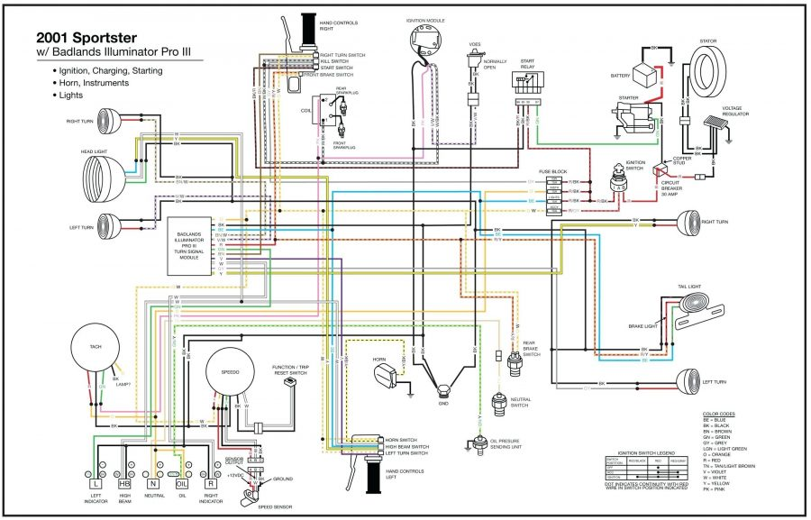 simplicity riding mower wiring diagrams  thermostat wiring