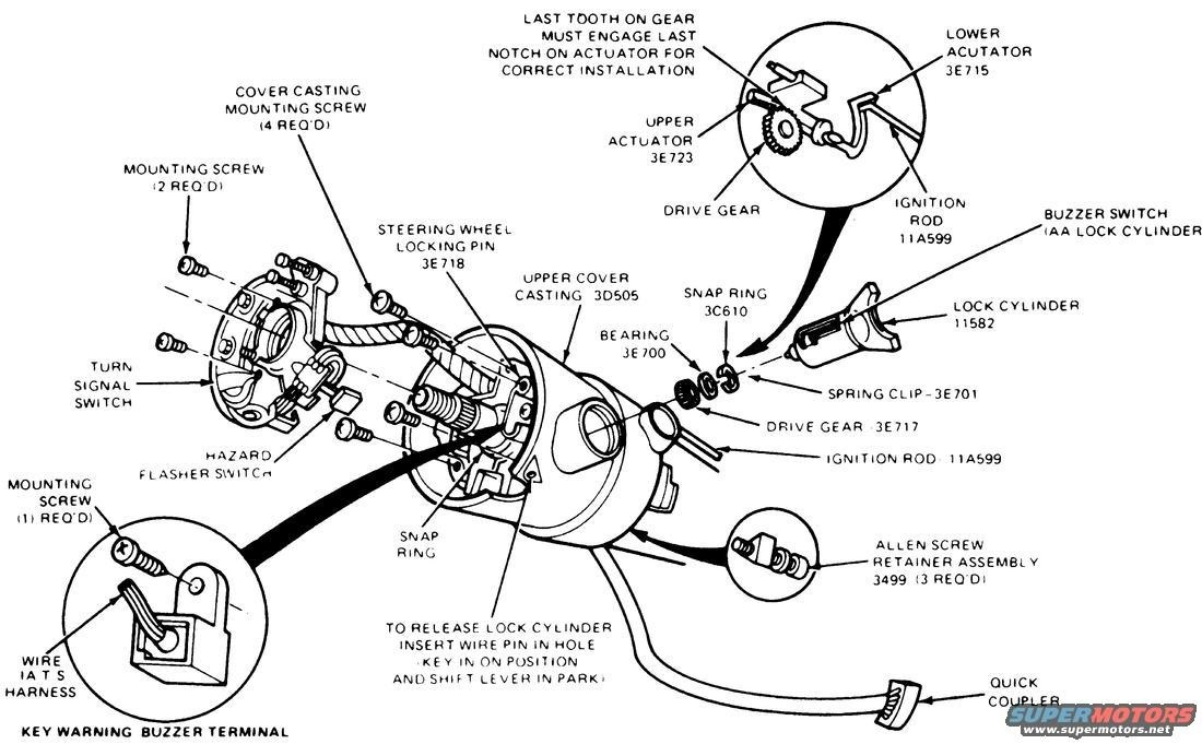 Amazing Ford F 150 Questions I Put A New Ignition Switch In My Truck But Wiring Cloud Monangrecoveryedborg