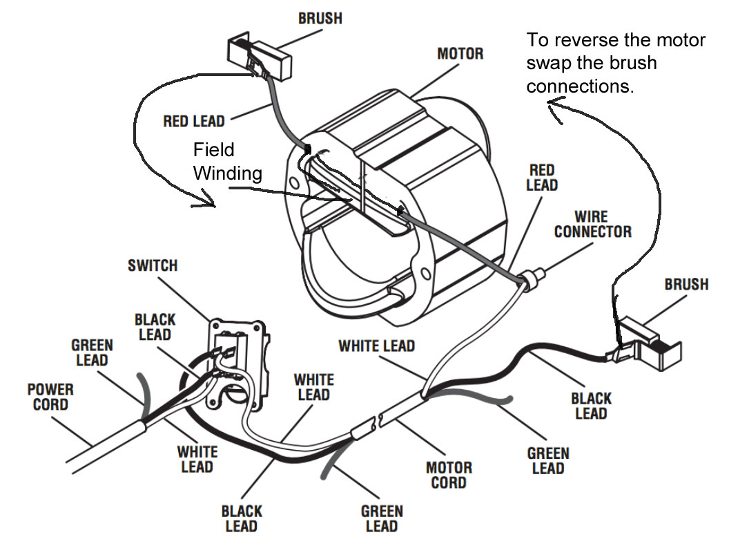 ZL_7486] Saw Wiring Diagram Together With Delta Table Saw Motor Wiring  Diagram Download DiagramLlonu Tivexi Mohammedshrine Librar Wiring 101