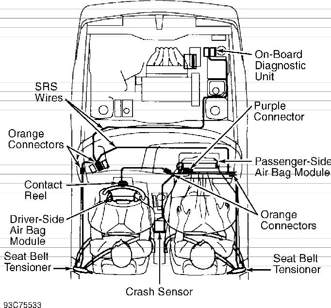 Incredible Volvo 850 1996 Seat Wiring Wiring Diagram Wiring Cloud Xortanetembamohammedshrineorg