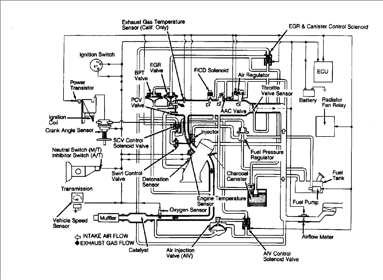 SW_0650] Ka24De Engine Diagram Free DiagramJoni Letkol Fr09 Librar Wiring 101