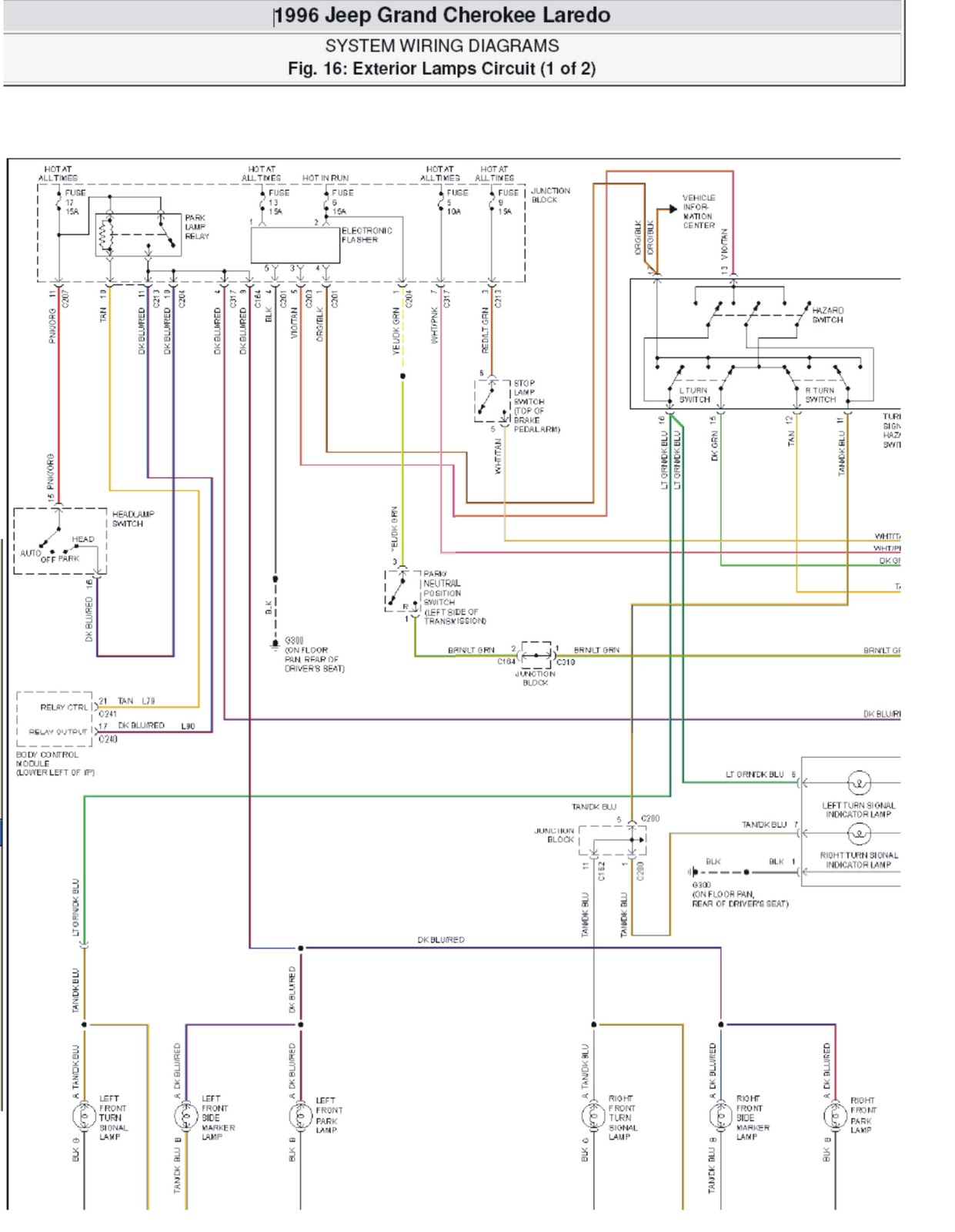 Outstanding Jeep Comanche Suspension Diagram Free Download Wiring Diagram Wiring Cloud Monangrecoveryedborg