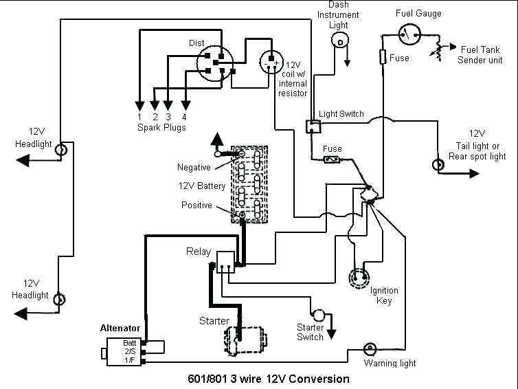ford 3000 generator wiring - wiring diagram insure van-provision -  van-provision.viagradonne.it  van-provision.viagradonne.it
