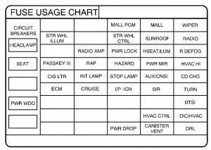 kv_7449] 1998 pontiac grand prix fuse box diagram 2003 pontiac grand prix  fuse wiring diagram  cosa waro ariot coun cosm isra mohammedshrine librar wiring 101