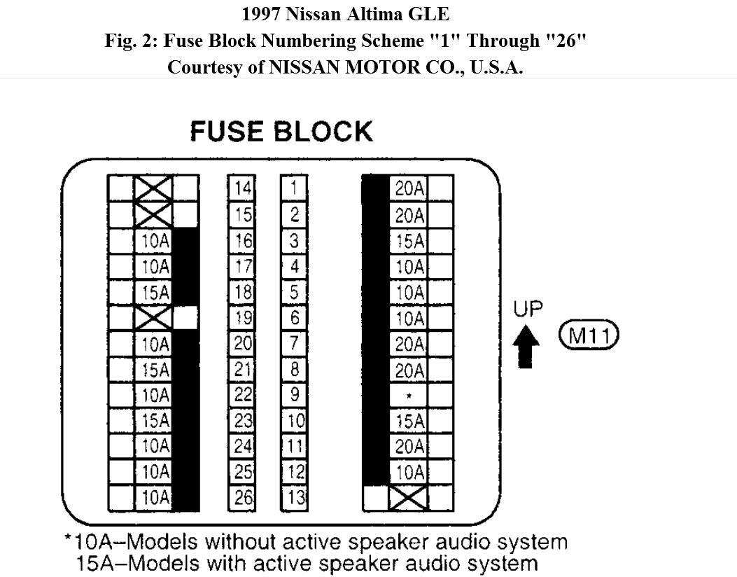 nissan elgrand fuse box diagram - led dimming wiring diagram -  srd04actuator.yenpancane.jeanjaures37.fr  wiring diagram resource