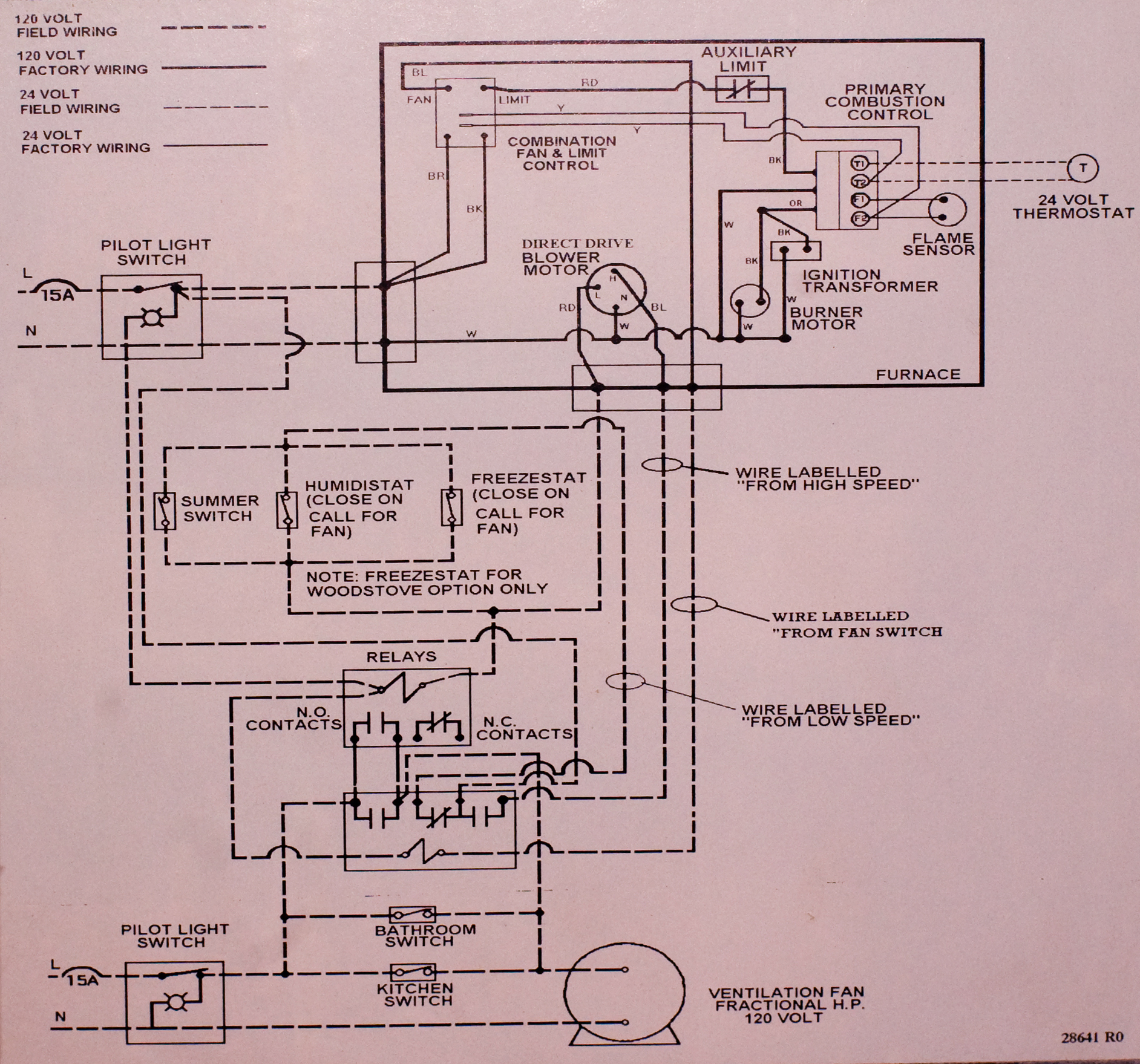 Ek 3304 Wiring Diagram Electric Stove Together With Electrical Wiring Diagrams Free Diagram