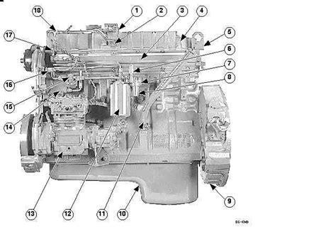 Groovy Dt466E Engine Diagram Epub Pdf Wiring Cloud Licukshollocom