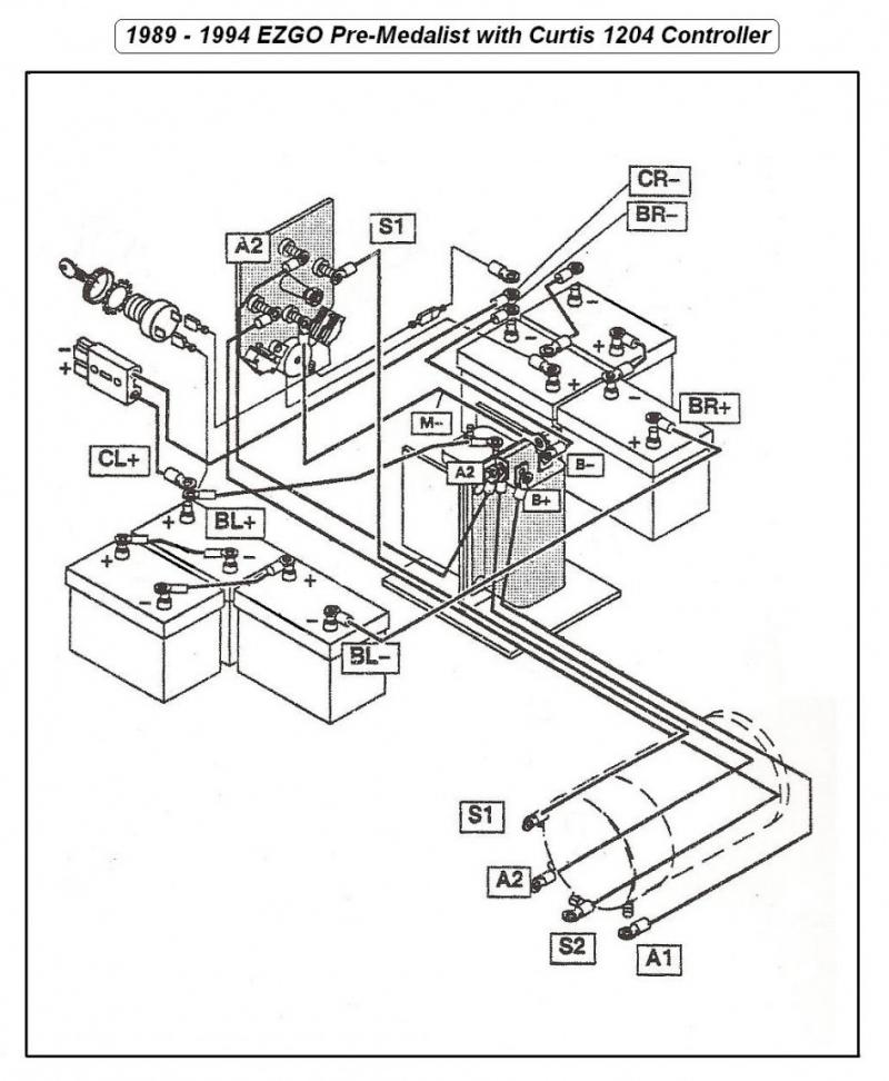 2009 Ezgo Rxv Gas Wiring Diagram