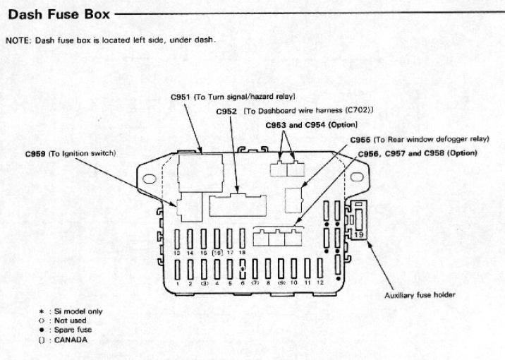 VT_7748] Honda Civic Wiring Diagram Besides 1989 Honda Civic Fuse Box  Diagram Wiring DiagramXolia Jidig Barep Subd Bepta Mohammedshrine Librar Wiring 101