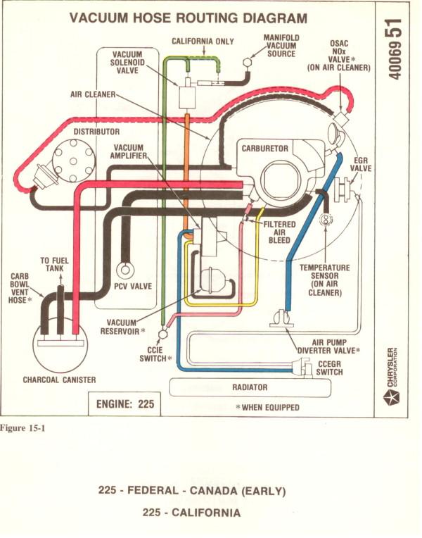 1980 Truck Dodge 360 Ignition Wiring Auto Gauge Wiring Diagram Oil Pressure Source Auto5 Yenpancane Jeanjaures37 Fr