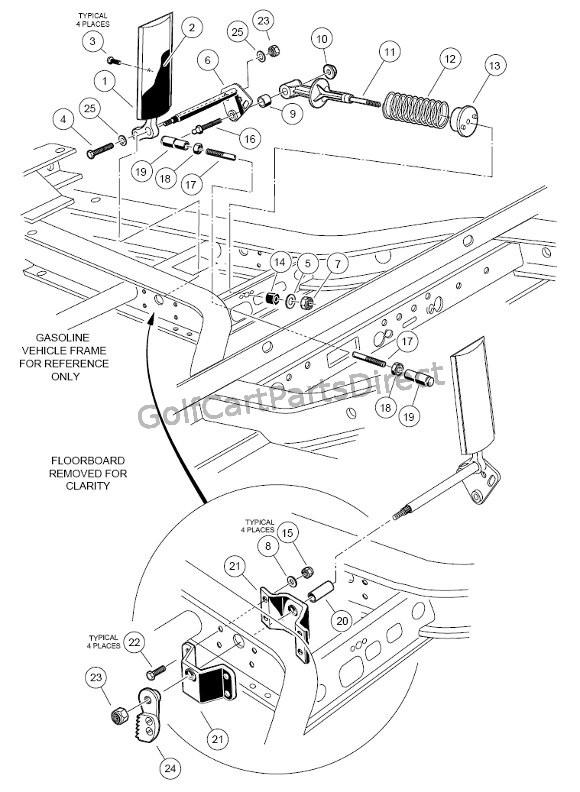 Fabulous 1998 1999 Club Car Ds Gas Or Electric Golfcartpartsdirect Wiring Cloud Waroletkolfr09Org